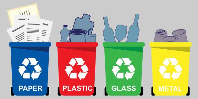 Οδηγίες για Σωστή Ανακύκλωση - CSR.ERT.GR